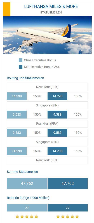 Lufthansa Vielfliegerstatus leicht gemacht - Statusmeilenrechner