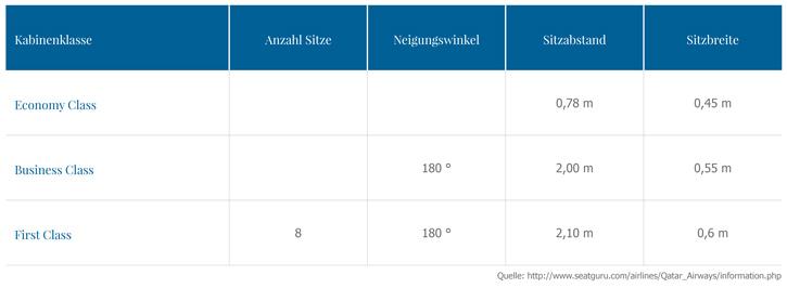 qatar-airways-table-2-wt-725x310px